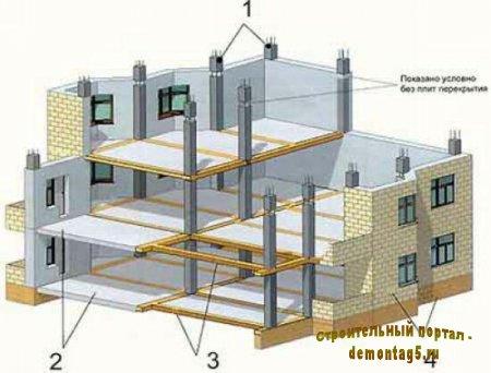 Монолитно-каркасное строительство коттеджей - это современный способ, имеющий целый ряд достоинств.